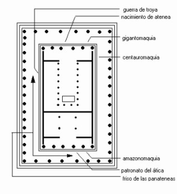 Esplendor Geométrico - Syncrotron